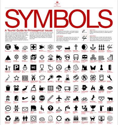 English symbols and meanings